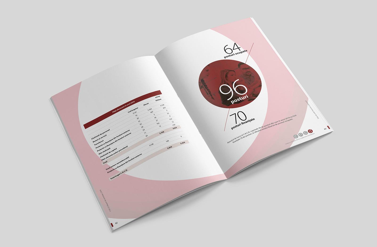Design grafic brosura